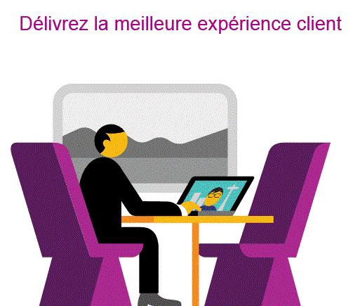 Améliorez l'expérience client avec un logiciel de gestion de la relation client