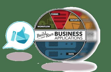 Améliorez l'expérience utilisateur grâce au logiciel BPM K2