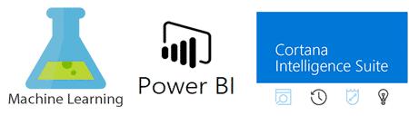 Les outils d'analyse prédictive de Microsoft Dynamics 365