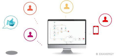 Améliorez l'expérience utilisateur de vos collaborateurs BPM