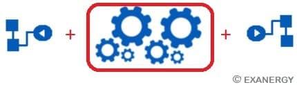 L'automatisation des tâches récurrentes avec le RPA