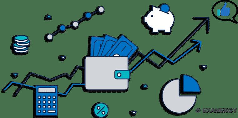 Rapport qualité/prix du couplage CRM ERP