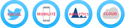 Les 4 leviers SMAC de votre mutation numérique