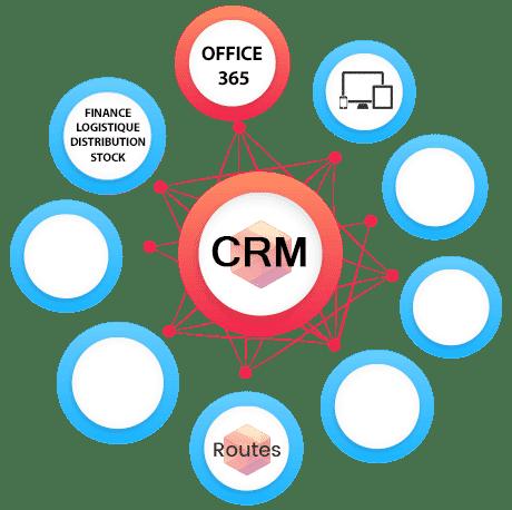 Office 365 une messagerie, des outils collaboratifs et de travail reliés à votre SI pour mieux servir vos clients