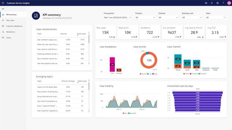 Outil pour un service client optimisé : une interface pour le responsable/superviseur