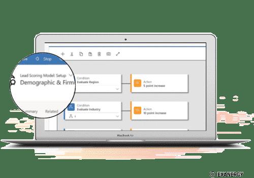 Utilisez des modèles de scoring efficaces des clients et des leads - logiciel marketing automation