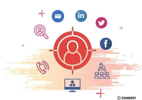 Exanergy Marketing est l'outil de marketing automation approprié pour les campagnes multicanal - logiciel marketing automation