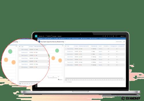 Analysez les données historiques de vos clients pour prédire les évolutions de comportement