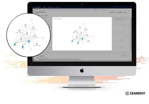 Vue de l'outil d'exploration de données pour identifier les groupes cibles