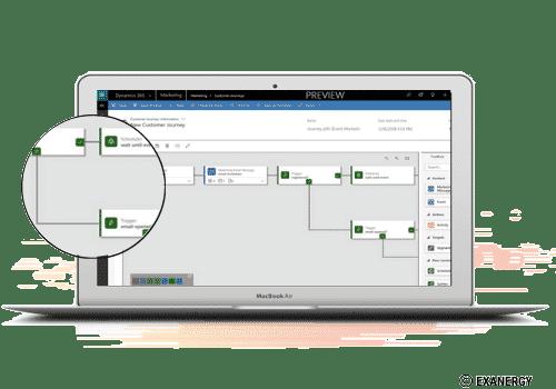 Grâce au logiciel marketing automation, visualisez des différentes séquences du parcours client