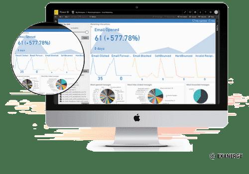 Bénéficiez de toute la puissance de Power Bi pour la conception rapide de rapports personnalisés - logiciel marketing automation